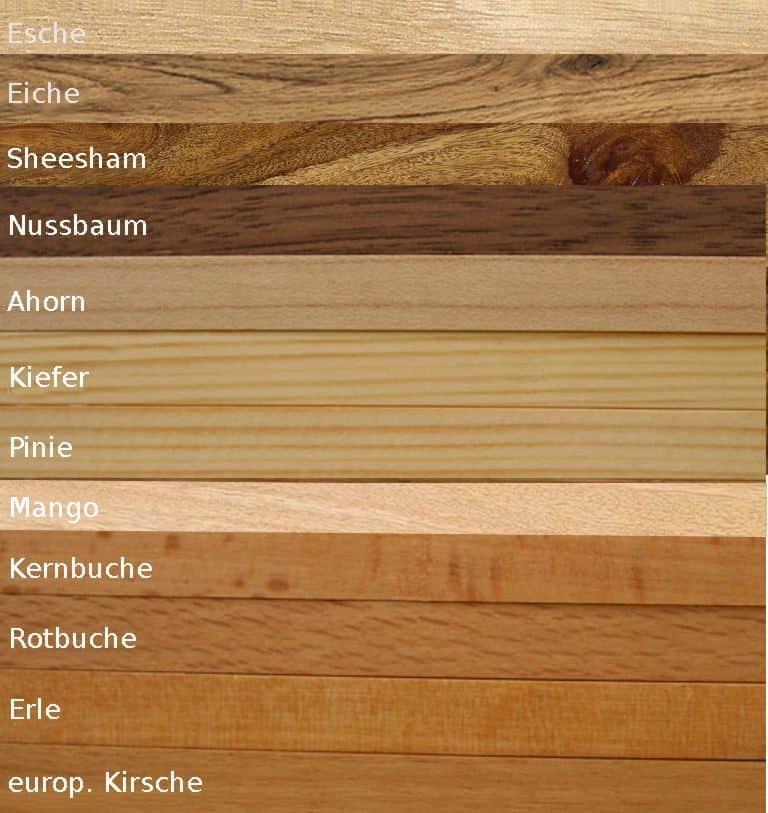 Farbenlehre Welche Farben Passen Am Besten Zusammen Wohnen: Holzarten Richtig Kombinieren